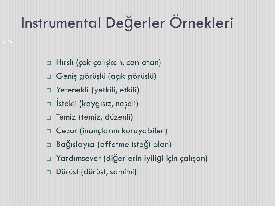 Instrumental De ğ erler Örnekleri 4-15  Hırslı (çok çalışkan, can atan)  Geniş görüşlü (açık görüşlü)  Yetenekli (yetkili, etkili)  İ stekli (kayg