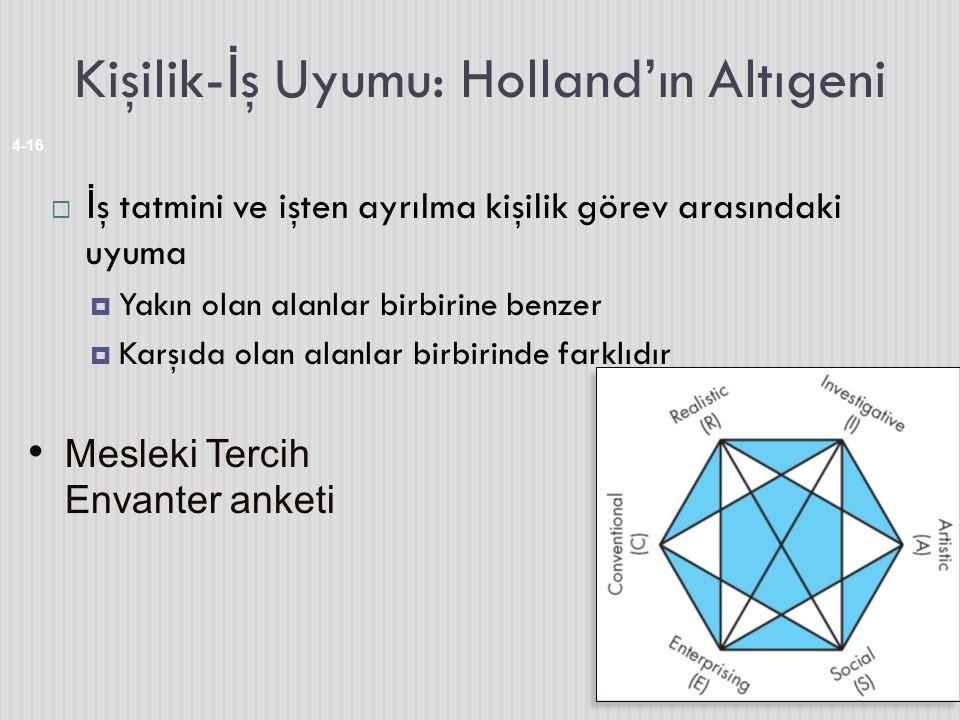 Kişilik- İ ş Uyumu: Holland'ın Altıgeni 4-16  İ ş tatmini ve işten ayrılma kişilik görev arasındaki uyuma  Yakın olan alanlar birbirine benzer  Kar