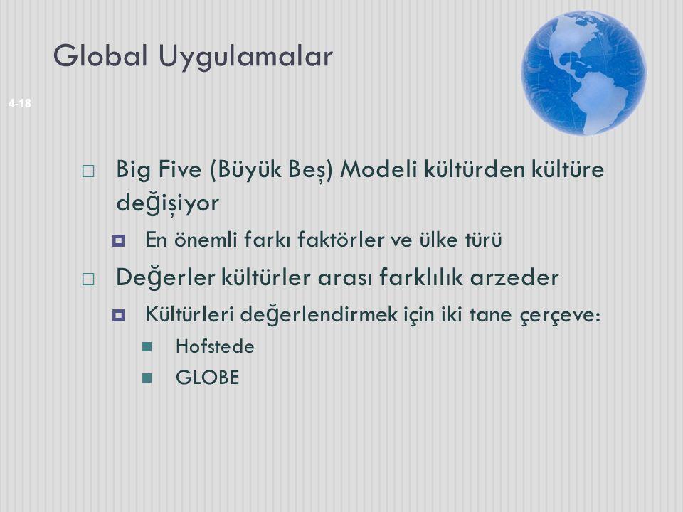 Global Uygulamalar 4-18  Big Five (Büyük Beş) Modeli kültürden kültüre de ğ işiyor  En önemli farkı faktörler ve ülke türü  De ğ erler kültürler ar