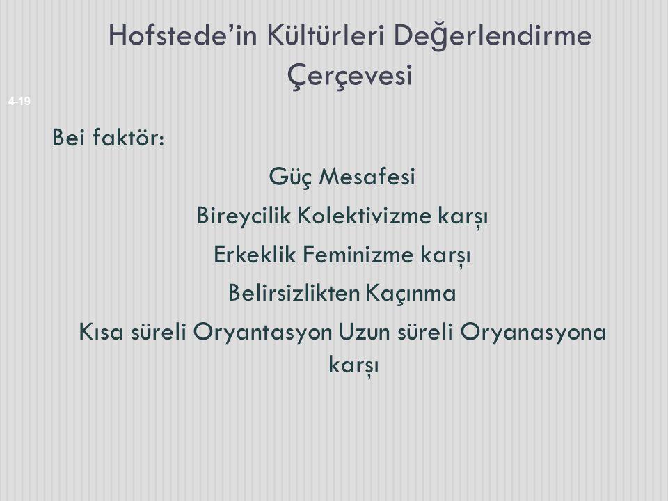 Hofstede'in Kültürleri De ğ erlendirme Çerçevesi 4-19 Bei faktör: Güç Mesafesi Bireycilik Kolektivizme karşı Erkeklik Feminizme karşı Belirsizlikten K