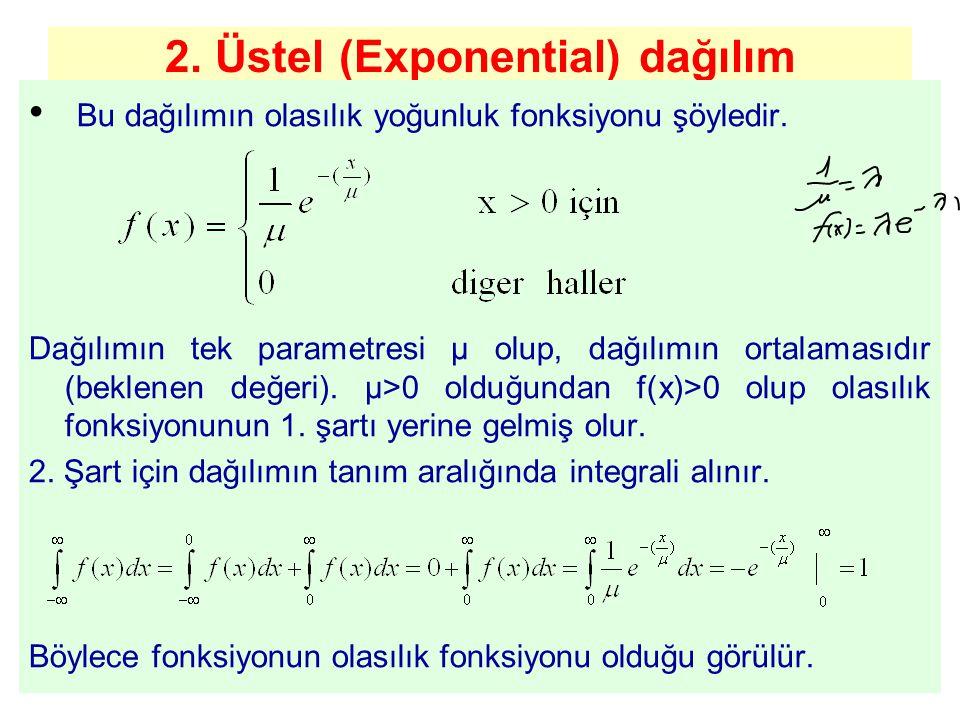2. Üstel (Exponential) dağılım Bu dağılımın olasılık yoğunluk fonksiyonu şöyledir. Dağılımın tek parametresi µ olup, dağılımın ortalamasıdır (beklenen