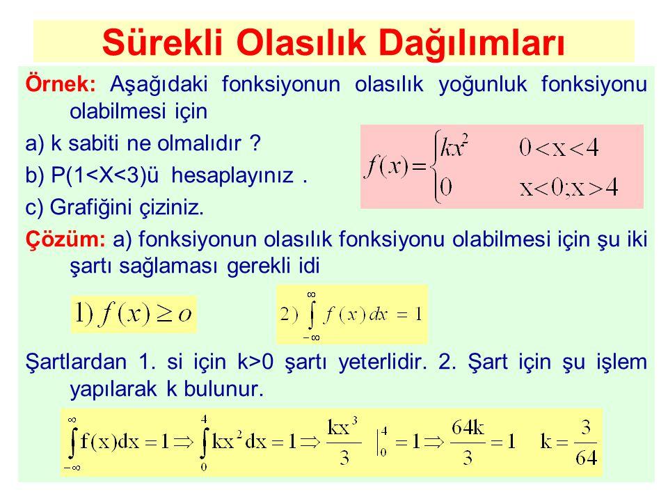 Sürekli Olasılık Dağılımları Örnek: Aşağıdaki fonksiyonun olasılık yoğunluk fonksiyonu olabilmesi için a) k sabiti ne olmalıdır ? b) P(1<X<3)ü hesapla