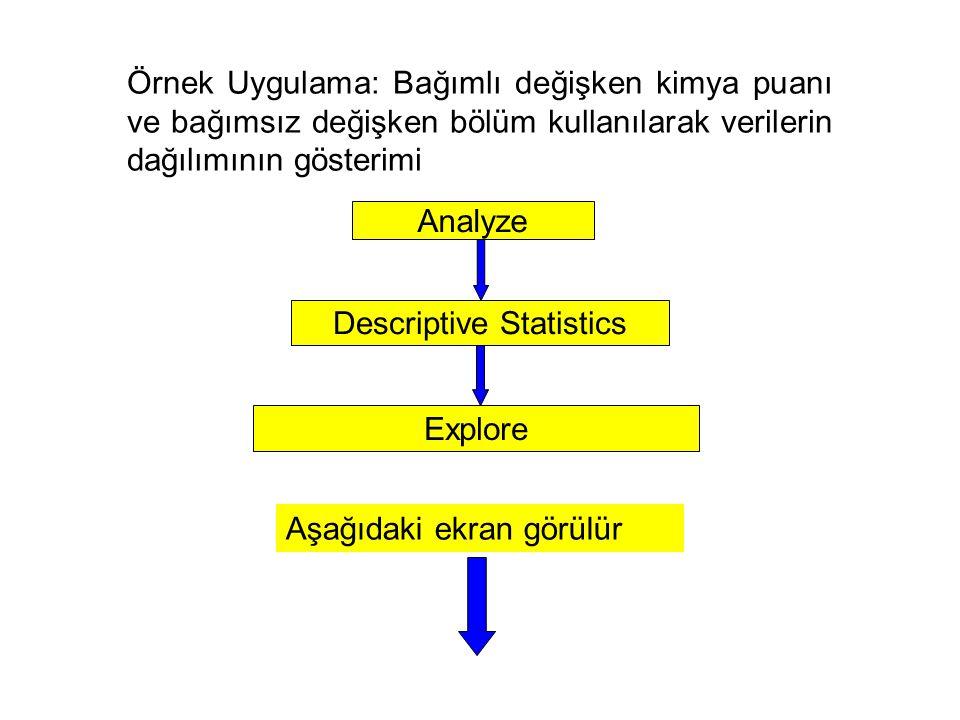 Örnek Uygulama: Bağımlı değişken kimya puanı ve bağımsız değişken bölüm kullanılarak verilerin dağılımının gösterimi Analyze Descriptive Statistics Explore Aşağıdaki ekran görülür