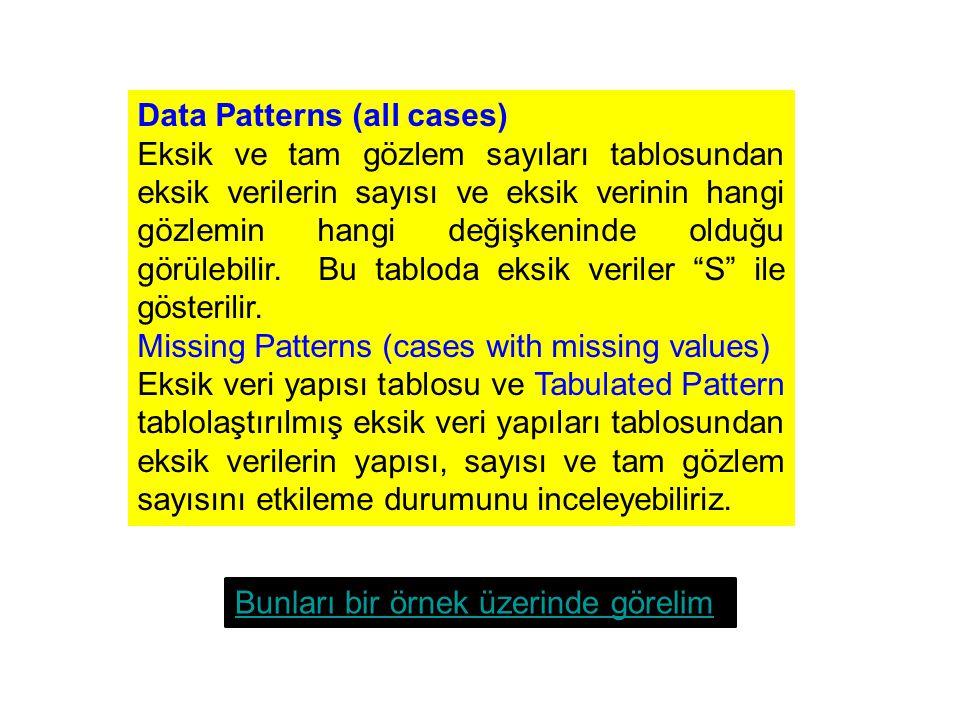 Data Patterns (all cases) Eksik ve tam gözlem sayıları tablosundan eksik verilerin sayısı ve eksik verinin hangi gözlemin hangi değişkeninde olduğu görülebilir.