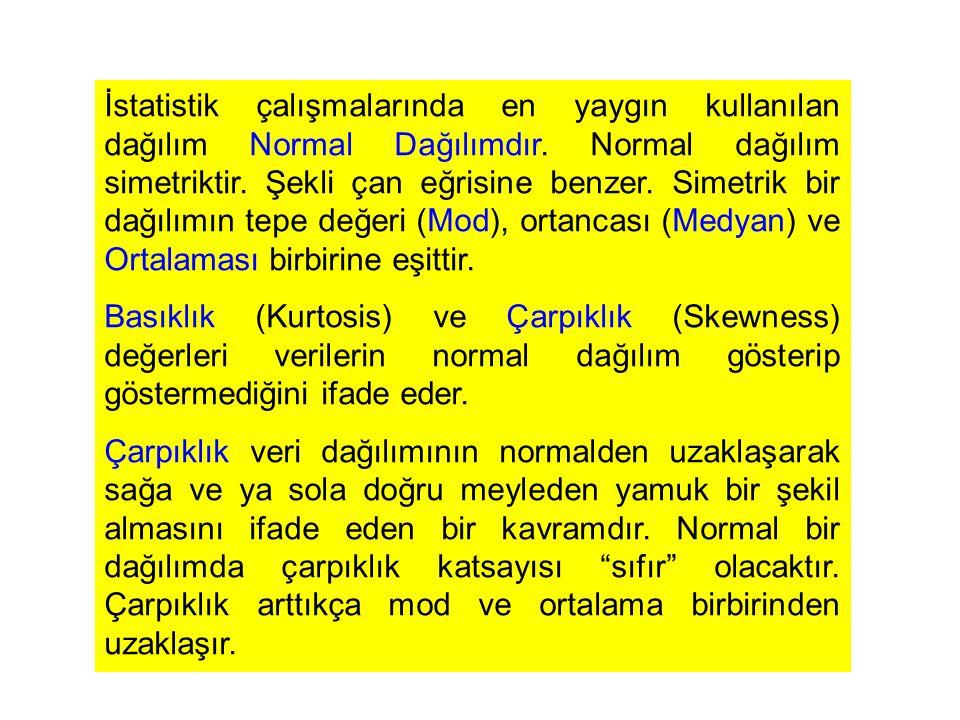 İstatistik çalışmalarında en yaygın kullanılan dağılım Normal Dağılımdır.