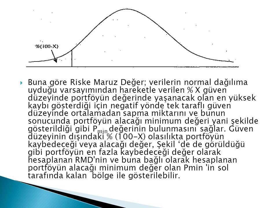  Buna göre Riske Maruz Değer; verilerin normal dağılıma uyduğu varsayımından hareketle verilen % X güven düzeyinde portföyün değerinde yaşanacak olan