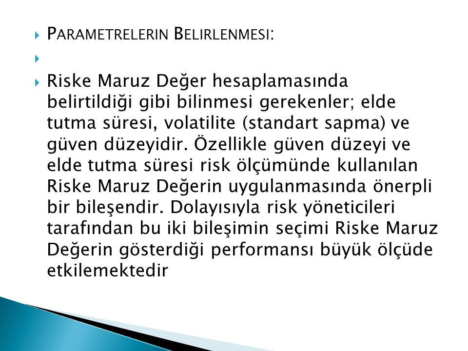  P ARAMETRELERIN B ELIRLENMESI :   Riske Maruz Değer hesaplamasında belirtildiği gibi bilinmesi gerekenler; elde tutma süresi, volatilite (standart