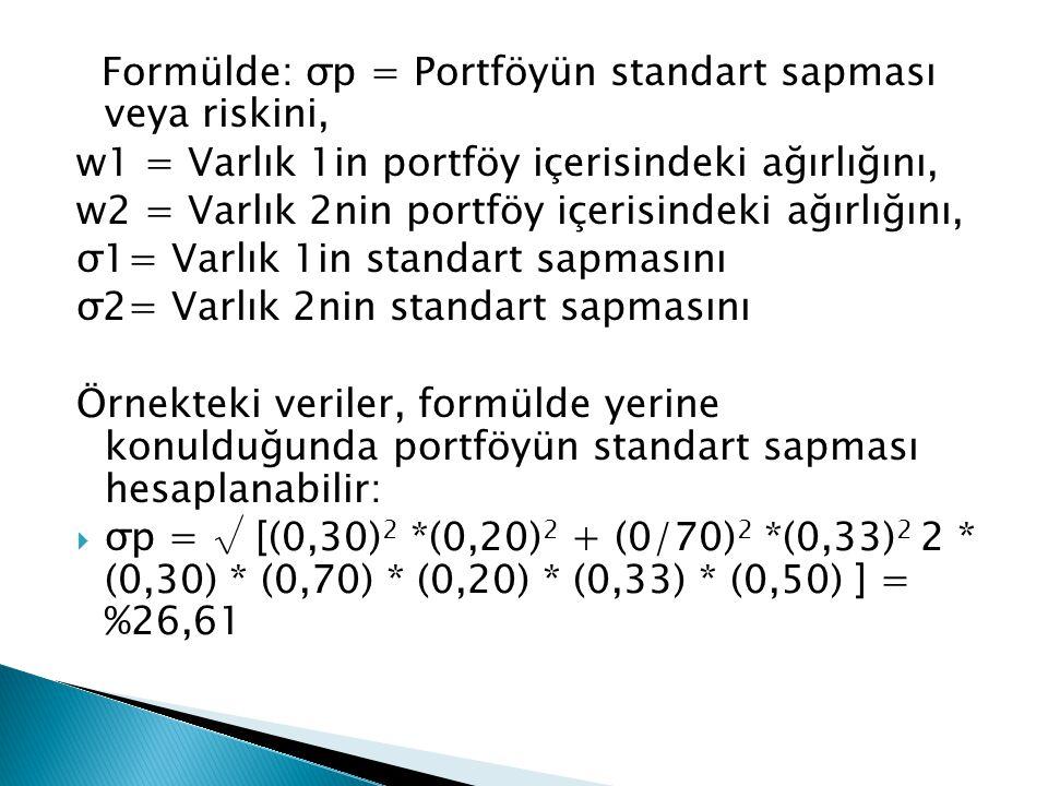Formülde: σp = Portföyün standart sapması veya riskini, w1 = Varlık 1in portföy içerisindeki ağırlığını, w2 = Varlık 2nin portföy içerisindeki ağırlığ