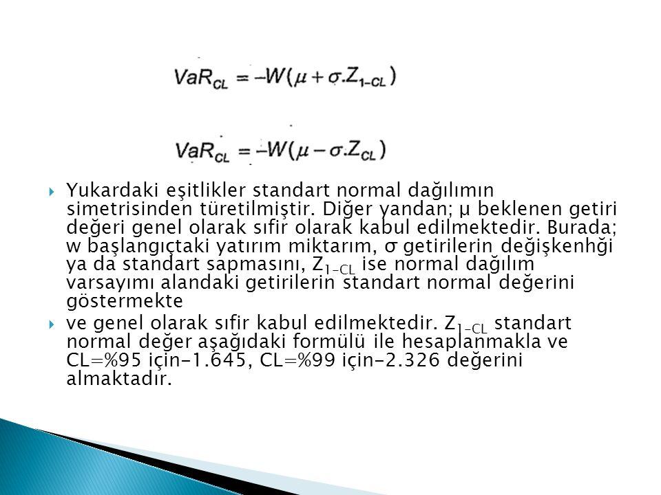  Yukardaki eşitlikler standart normal dağılımın simetrisinden türetilmiştir. Diğer yandan; μ beklenen getiri değeri genel olarak sıfir olarak kabul e