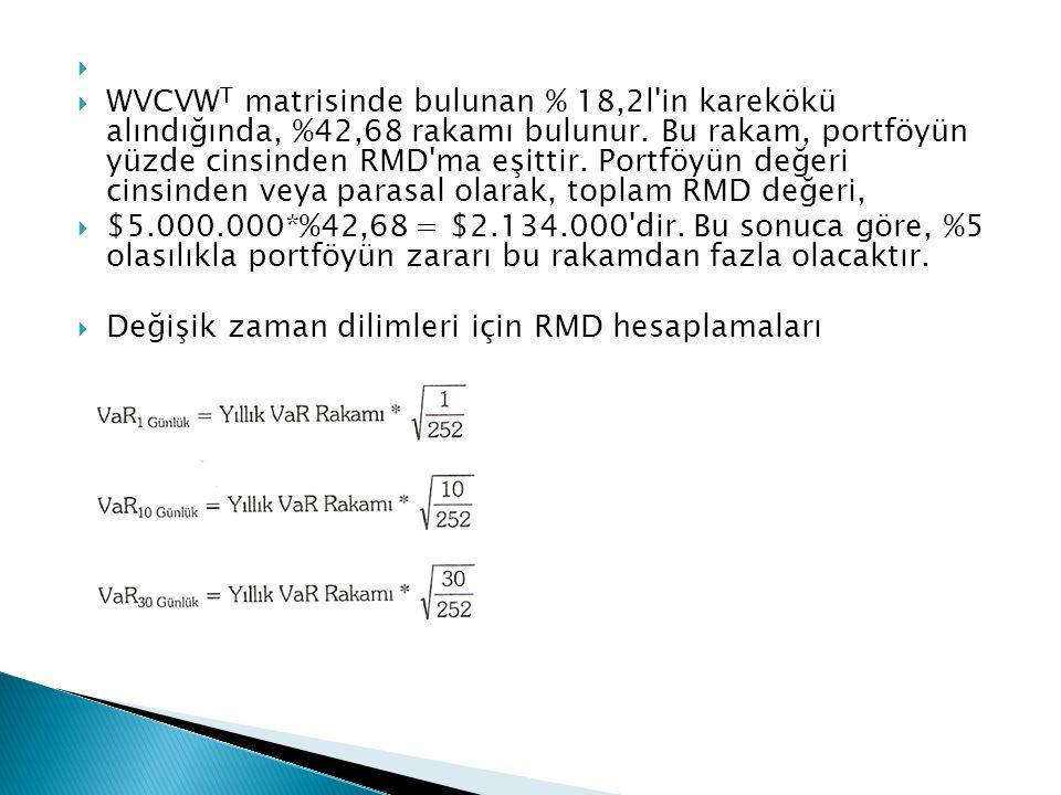   WVCVW T matrisinde bulunan % 18,2l'in karekökü alındığında, %42,68 rakamı bulunur. Bu rakam, portföyün yüzde cinsinden RMD'ma eşittir. Portföyün d