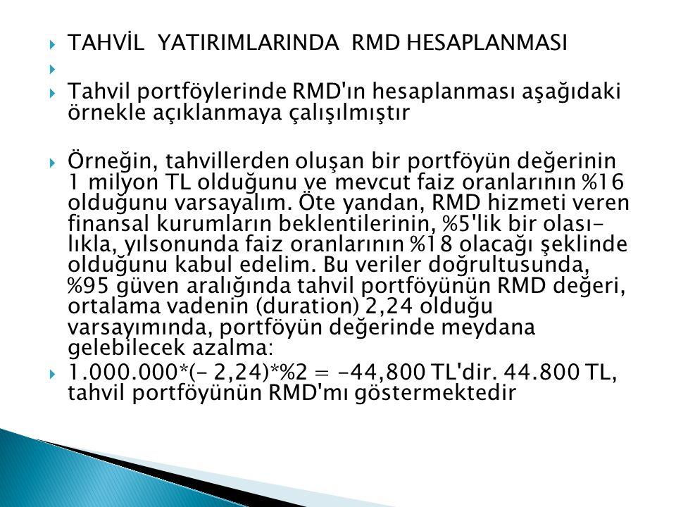  TAHVİL YATIRIMLARINDA RMD HESAPLANMASI   Tahvil portföylerinde RMD'ın hesaplanması aşağıdaki örnekle açıklanmaya çalışılmıştır  Örneğin, tahville