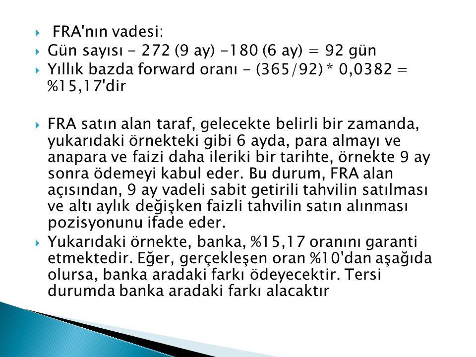  FRA'nın vadesi:  Gün sayısı - 272 (9 ay) -180 (6 ay) = 92 gün  Yıllık bazda forward oranı - (365/92) * 0,0382 = %15,17'dir  FRA satın alan taraf,