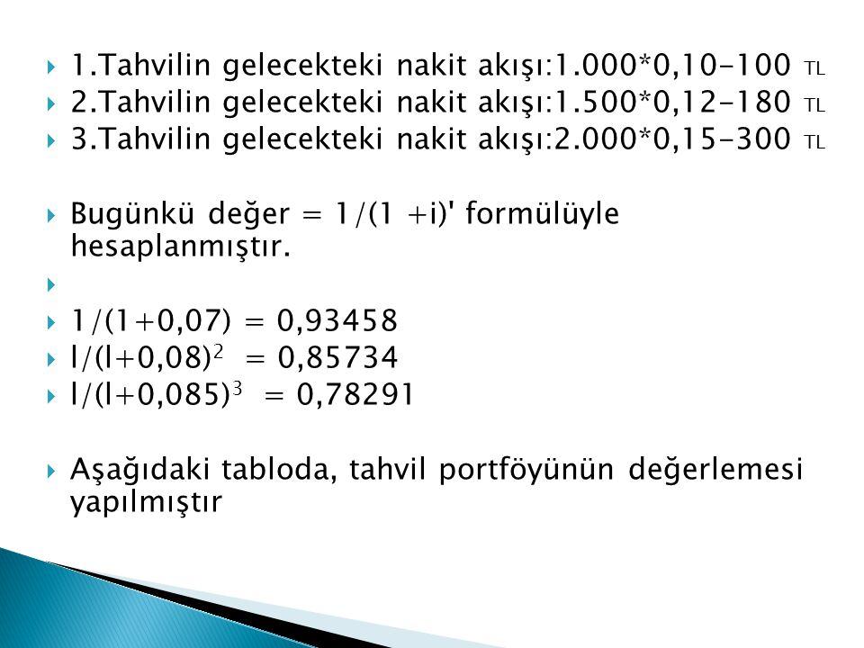  1.Tahvilin gelecekteki nakit akışı:1.000*0,10-100 TL  2.Tahvilin gelecekteki nakit akışı:1.500*0,12-180 TL  3.Tahvilin gelecekteki nakit akışı:2.0