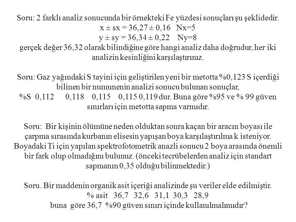 Soru: 2 farklı analiz sonucunda bir örnekteki Fe yüzdesi sonuçları şu şeklidedir. x ± sx = 36,27 ± 0,16 Nx=5 y ± sy = 36,34 ± 0,22 Ny=8 gerçek değer 3