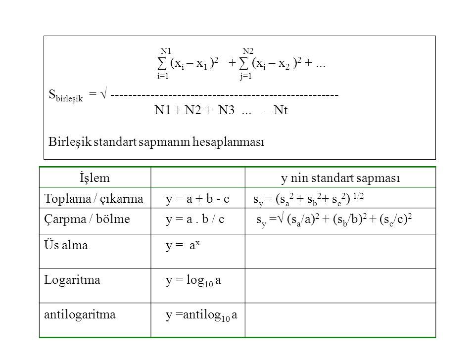 N1 N2 ∑ (x i – x 1 ) 2 + ∑ (x i – x 2 ) 2 +... i=1 j=1 S birleşik =  ---------------------------------------------------- N1 + N2 + N3... – Nt Birleş