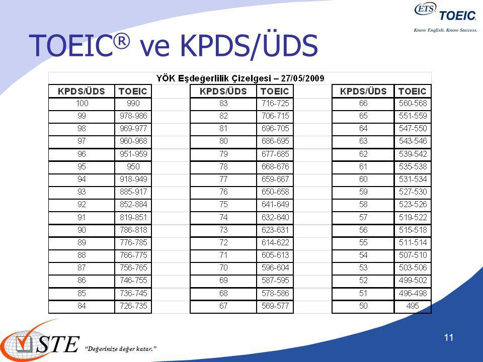 """""""Değerinize değer katar."""" TOEIC ® ve KPDS/ÜDS 11"""