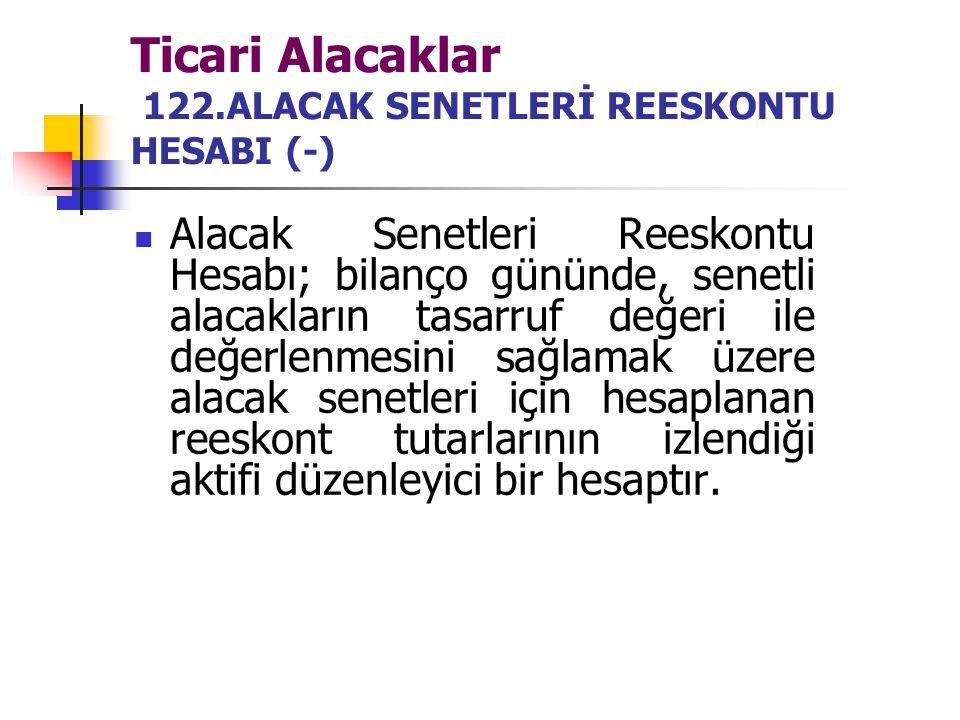 Ticari Alacaklar 122.ALACAK SENETLERİ REESKONTU HESABI (-) Alacak Senetleri Reeskontu Hesabı; bilanço gününde, senetli alacakların tasarruf değeri ile
