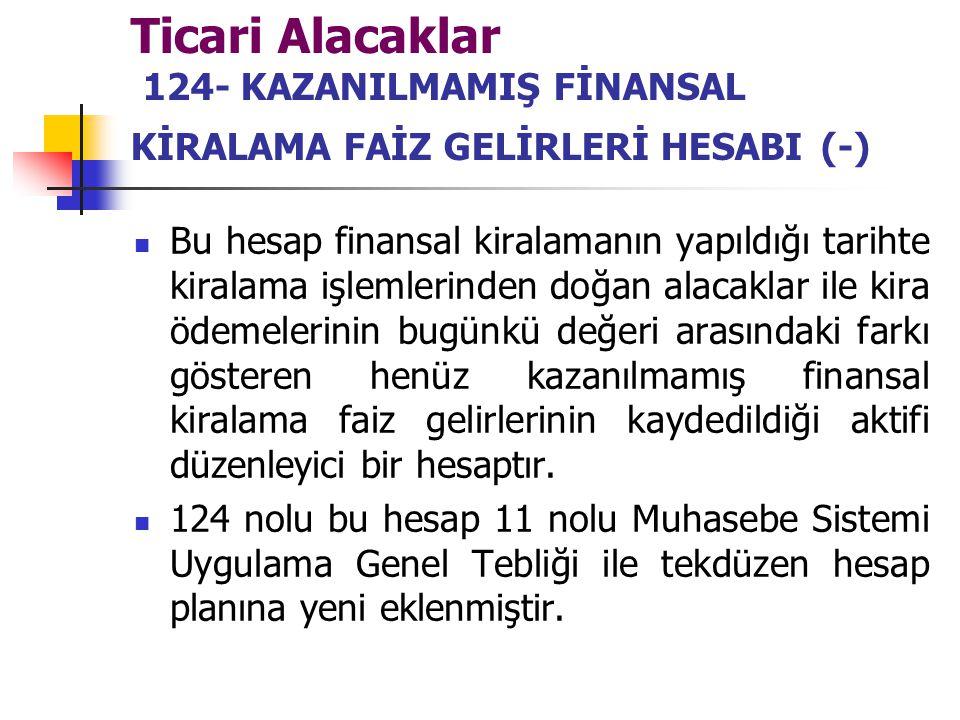 Ticari Alacaklar 124- KAZANILMAMIŞ FİNANSAL KİRALAMA FAİZ GELİRLERİ HESABI (-) Bu hesap finansal kiralamanın yapıldığı tarihte kiralama işlemlerinden