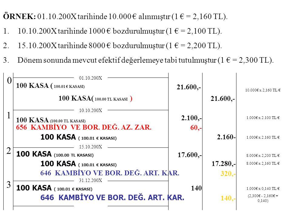 ÖRNEK: 01.10.200X tarihinde 10.000 € alınmıştır (1 € = 2,160 TL). 1.10.10.200X tarihinde 1000 € bozdurulmuştur (1 € = 2,100 TL). 2.15.10.200X tarihind