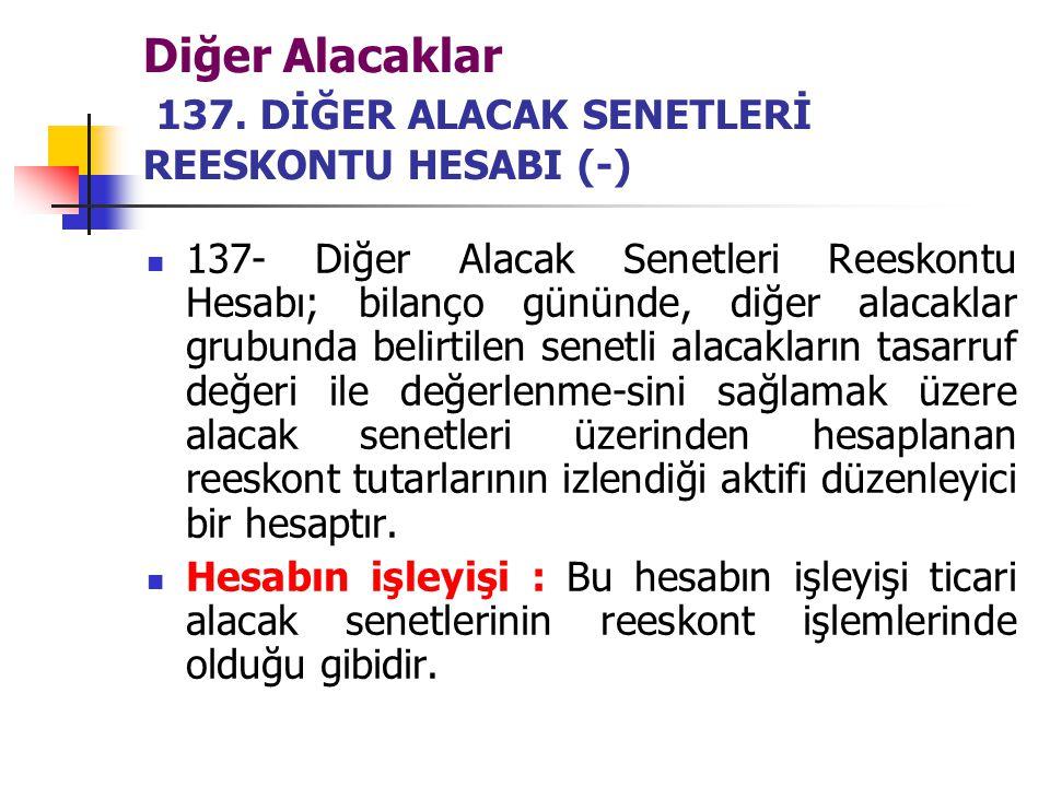 Diğer Alacaklar 137. DİĞER ALACAK SENETLERİ REESKONTU HESABI (-) 137- Diğer Alacak Senetleri Reeskontu Hesabı; bilanço gününde, diğer alacaklar grubun
