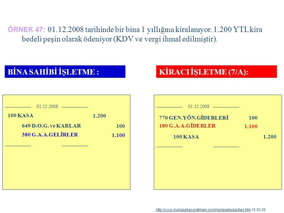 ÖRNEK 47: 01.12.2008 tarihinde bir bina 1 yıllığına kiralanıyor. 1.200 YTL kira bedeli peşin olarak ödeniyor (KDV ve vergi ihmal edilmiştir). 649 D.O.