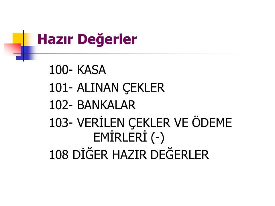 101.ALINAN ÇEKLER HS.