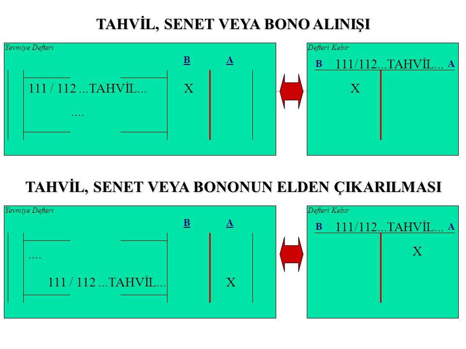 BA 111 / 112...TAHVİL... X.... X 111/112...TAHVİL... BA TAHVİL, SENET VEYA BONO ALINIŞI Yevmiye DefteriDefteri Kebir BA 111 / 112...TAHVİL... X.... X