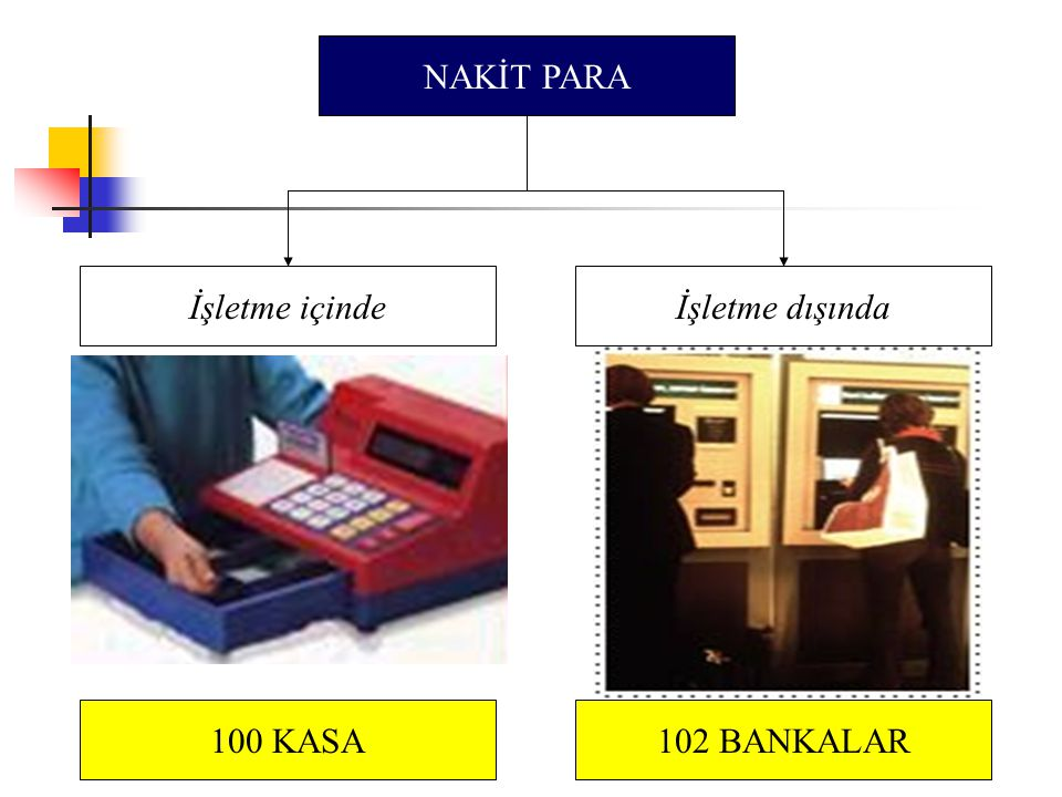 Örnek 55: İşletmenin dönem sonunda Ticari Mallar Hesabı'nın borç top-lamı 4.750.000.- YTL., alacak toplamı 350.000.- YTL.dır.