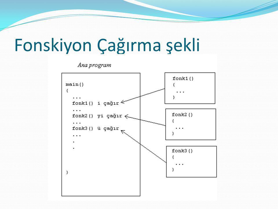 Fonksiyon bildirimi Bir fonksiyonun bildirimi iki türlü yapılır: Ana programdan önce:...