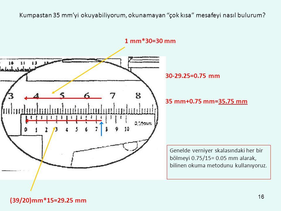 16 1 mm*30=30 mm (39/20)mm*15=29.25 mm 30-29.25=0.75 mm 35 mm+0.75 mm=35.75 mm Kumpastan 35 mm'yi okuyabiliyorum, okunamayan çok kısa mesafeyi nasıl bulurum.