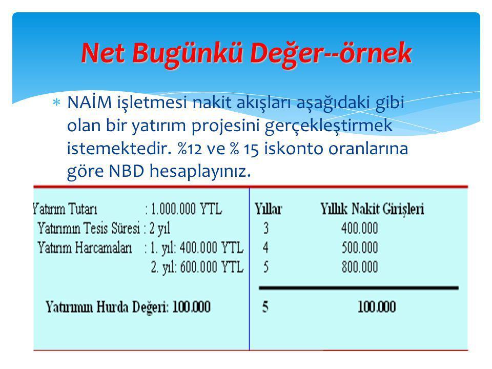  NAİM işletmesi nakit akışları aşağıdaki gibi olan bir yatırım projesini gerçekleştirmek istemektedir. %12 ve % 15 iskonto oranlarına göre NBD hesapl