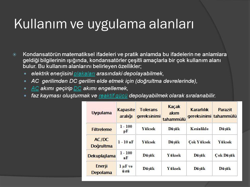 Kullanım ve uygulama alanları  Kondansatörün matematiksel ifadeleri ve pratik anlamda bu ifadelerin ne anlamlara geldiği bilgilerinin ışığında, konda
