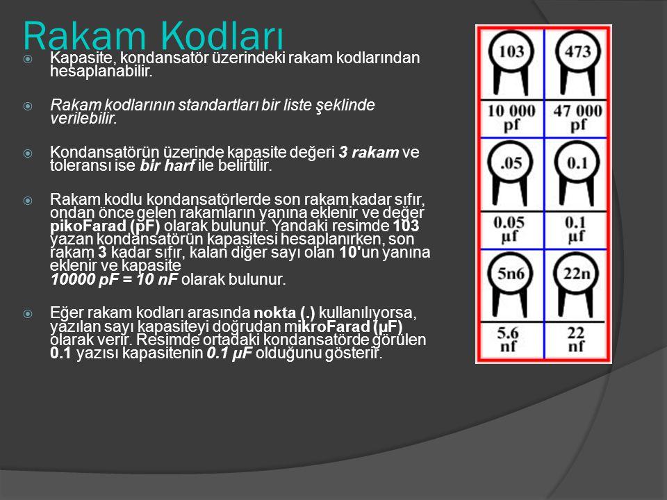 Rakam Kodları  Kapasite, kondansatör üzerindeki rakam kodlarından hesaplanabilir.  Rakam kodlarının standartları bir liste şeklinde verilebilir.  K