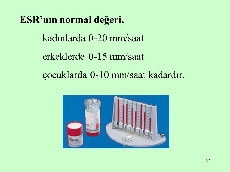 22 ESR'nın normal değeri, kadınlarda 0-20 mm/saat erkeklerde 0-15 mm/saat çocuklarda 0-10 mm/saat kadardır.