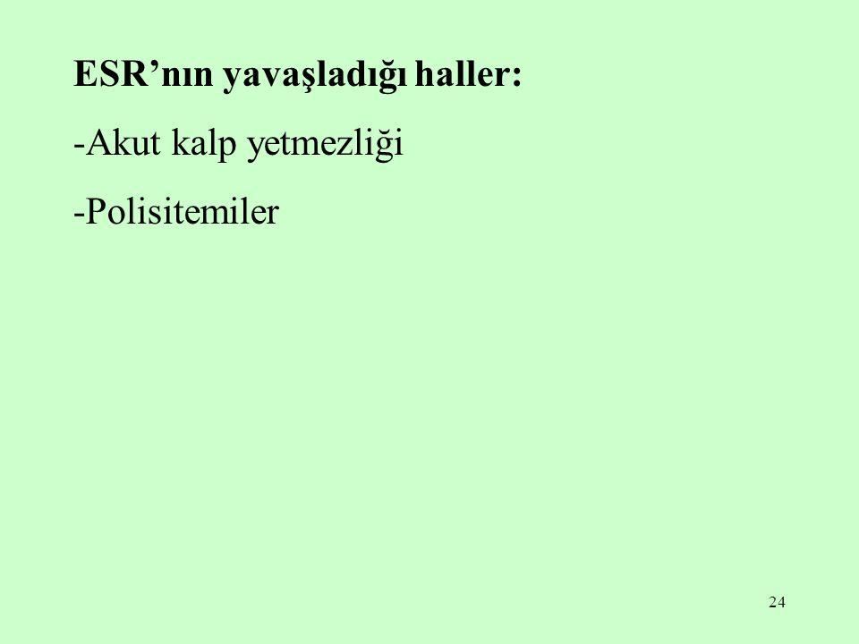24 ESR'nın yavaşladığı haller: -Akut kalp yetmezliği -Polisitemiler