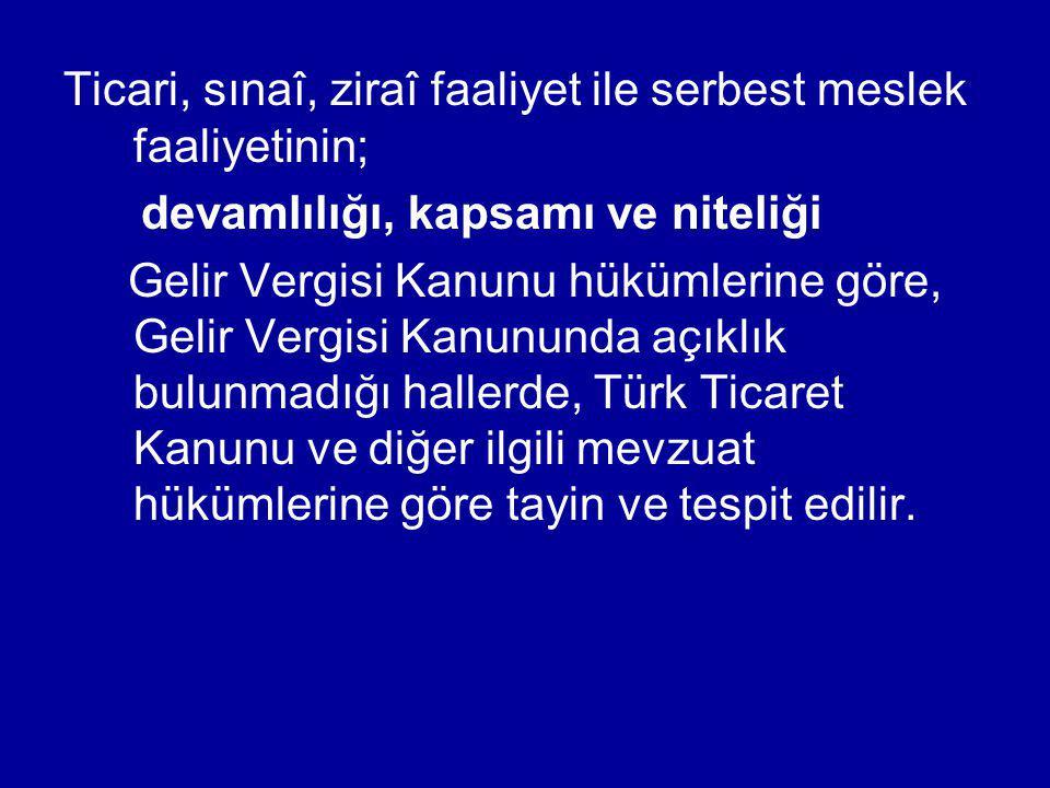 TESLİM NEDİR.1.