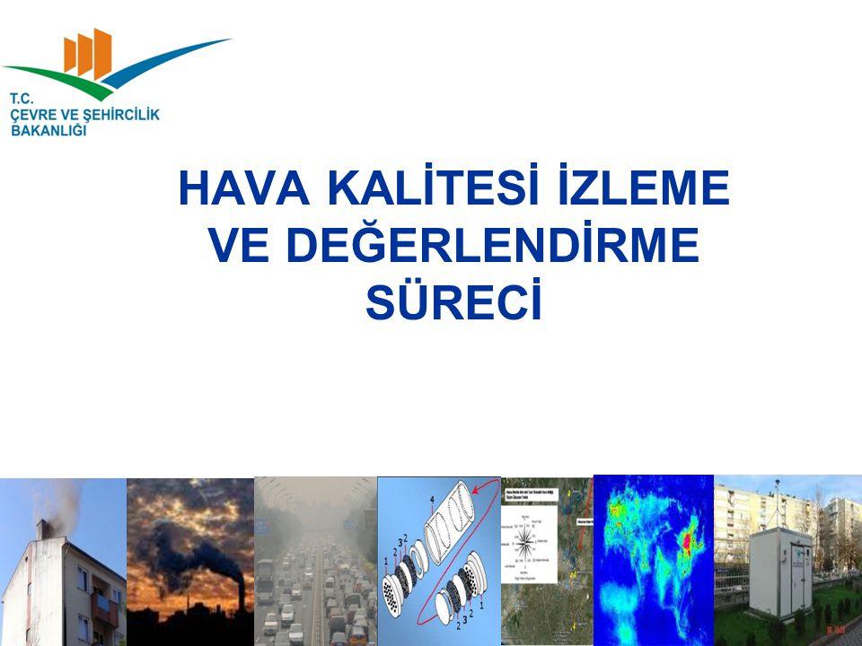 HAVA KALİTESİ İZLEME VE DEĞERLENDİRME SÜRECİ www.havaizleme.gov.tr