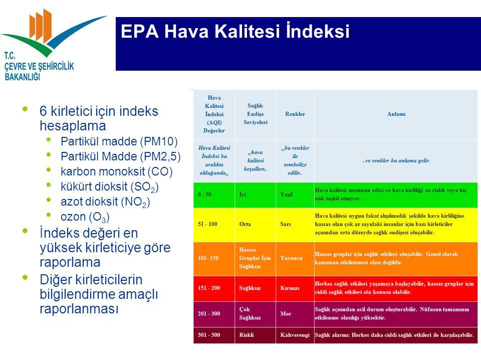 EPA Hava Kalitesi İndeksi 6 kirletici için indeks hesaplama Partikül madde (PM10) Partikül Madde (PM2,5) karbon monoksit (CO) kükürt dioksit (SO 2 ) a