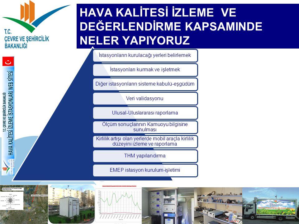 www.company.com HAVA KALİTESİ İZLEME VE DEĞERLENDİRME KAPSAMINDE NELER YAPIYORUZ İstasyonların kurulacağı yerleri belirlemekİstasyonları kurmak ve işl
