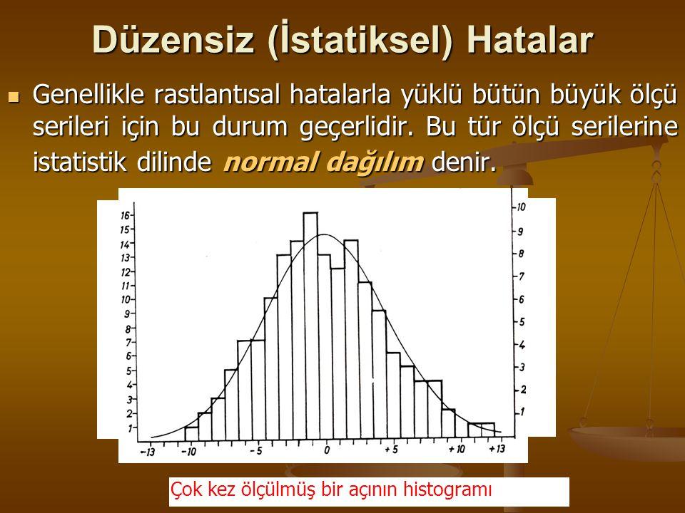 Düzensiz (İstatiksel) Hatalar Genellikle rastlantısal hatalarla yüklü bütün büyük ölçü serileri için bu durum geçerlidir. Bu tür ölçü serilerine istat