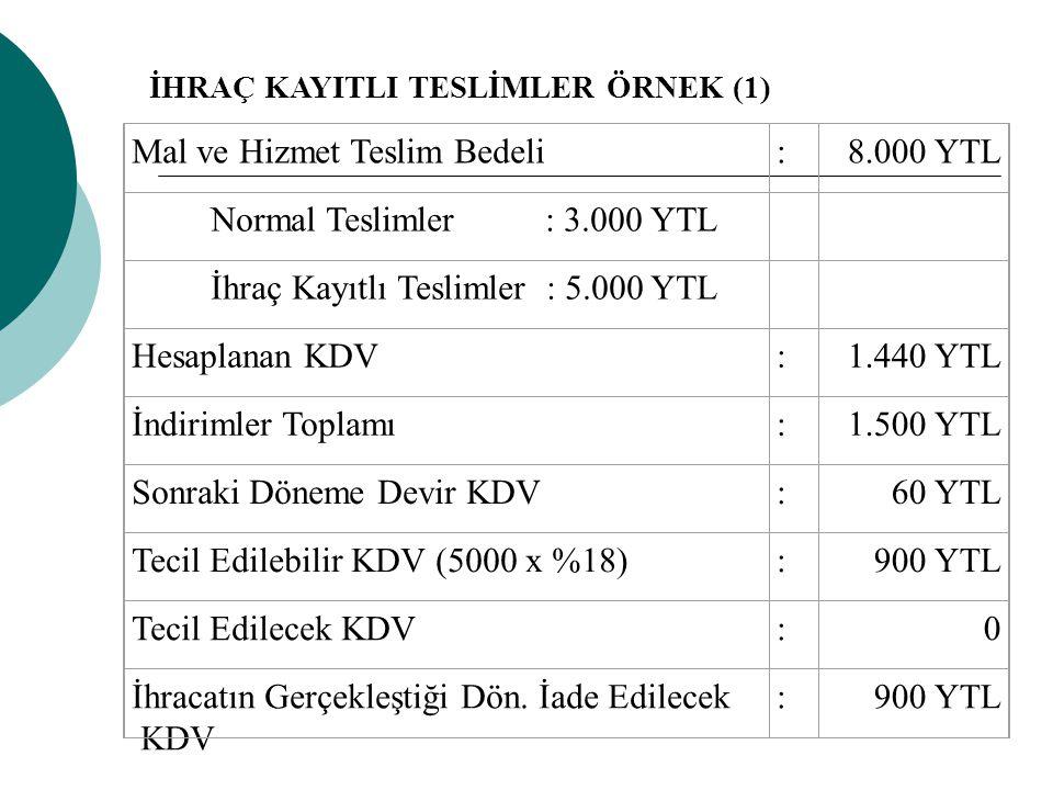 Mal ve Hizmet Teslim Bedeli:8.000 YTL Normal Teslimler : 3.000 YTL İhraç Kayıtlı Teslimler : 5.000 YTL Hesaplanan KDV:1.440 YTL İndirimler Toplamı:1.500 YTL Sonraki Döneme Devir KDV:60 YTL Tecil Edilebilir KDV (5000 x %18):900 YTL Tecil Edilecek KDV:0 İhracatın Gerçekleştiği Dön.