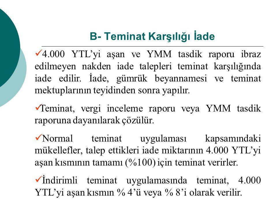B- Teminat Karşılığı İade 4.000 YTL'yi aşan ve YMM tasdik raporu ibraz edilmeyen nakden iade talepleri teminat karşılığında iade edilir.