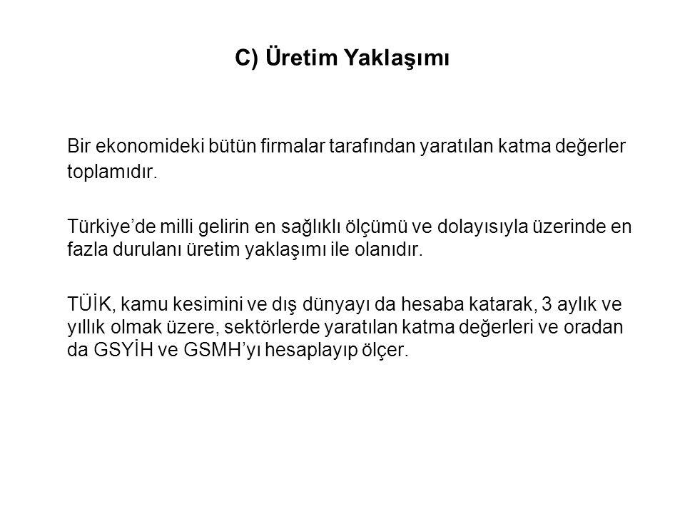 C) Üretim Yaklaşımı Bir ekonomideki bütün firmalar tarafından yaratılan katma değerler toplamıdır. Türkiye'de milli gelirin en sağlıklı ölçümü ve dola
