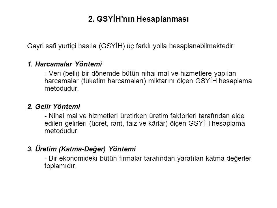 2. GSYİH'nın Hesaplanması Gayri safi yurtiçi hasıla (GSYİH) üç farklı yolla hesaplanabilmektedir: 1. Harcamalar Yöntemi - Veri (belli) bir dönemde büt