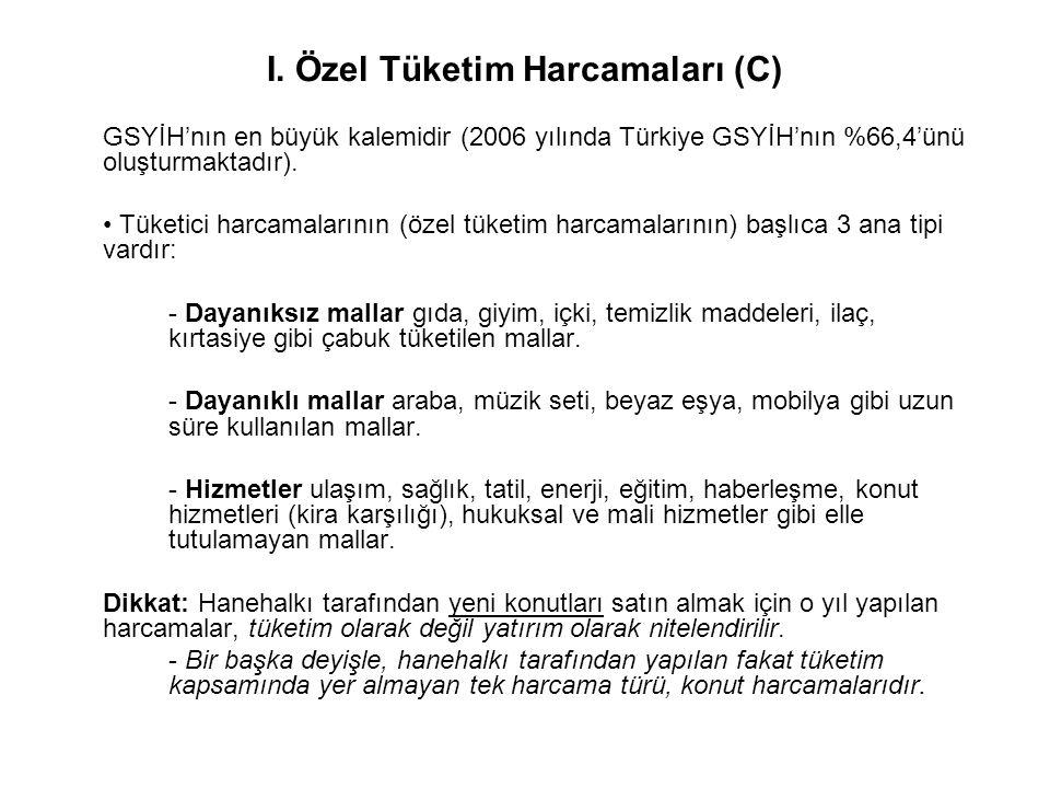 I. Özel Tüketim Harcamaları (C) GSYİH'nın en büyük kalemidir (2006 yılında Türkiye GSYİH'nın %66,4'ünü oluşturmaktadır). Tüketici harcamalarının (özel