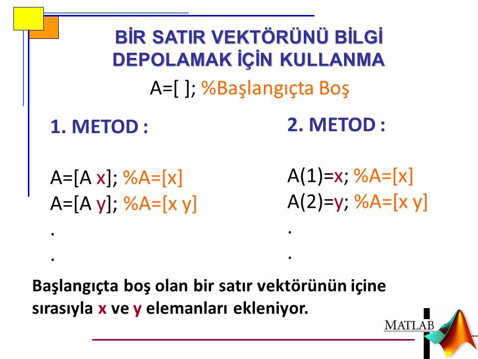BİR SATIR VEKTÖRÜNÜ BİLGİ DEPOLAMAK İÇİN KULLANMA A=[ ]; %Başlangıçta Boş 1. METOD : A=[A x]; %A=[x] A=[A y]; %A=[x y]. 2. METOD : A(1)=x; %A=[x] A(2)