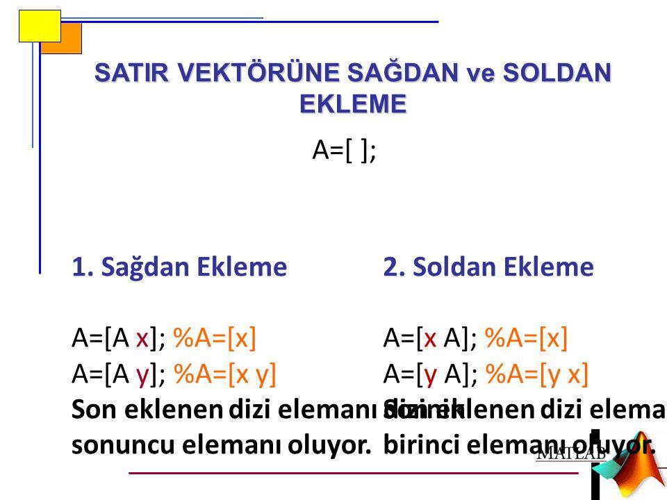 SATIR VEKTÖRÜNE SAĞDAN ve SOLDAN EKLEME A=[ ]; 1. Sağdan Ekleme A=[A x]; %A=[x] A=[A y]; %A=[x y] Son eklenen dizi elemanı dizinin sonuncu elemanı olu