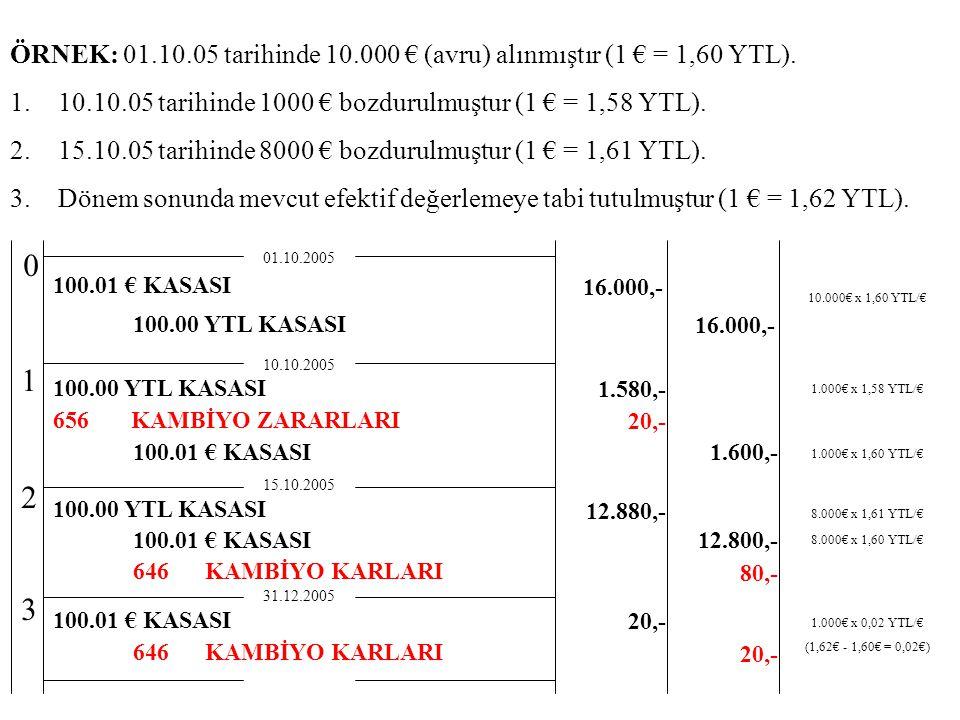ÖRNEK: 01.10.05 tarihinde 10.000 € (avru) alınmıştır (1 € = 1,60 YTL). 1.10.10.05 tarihinde 1000 € bozdurulmuştur (1 € = 1,58 YTL). 2.15.10.05 tarihin