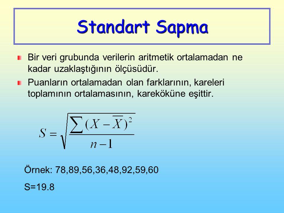 Standart Sapma Bir veri grubunda verilerin aritmetik ortalamadan ne kadar uzaklaştığının ölçüsüdür. Puanların ortalamadan olan farklarının, kareleri t