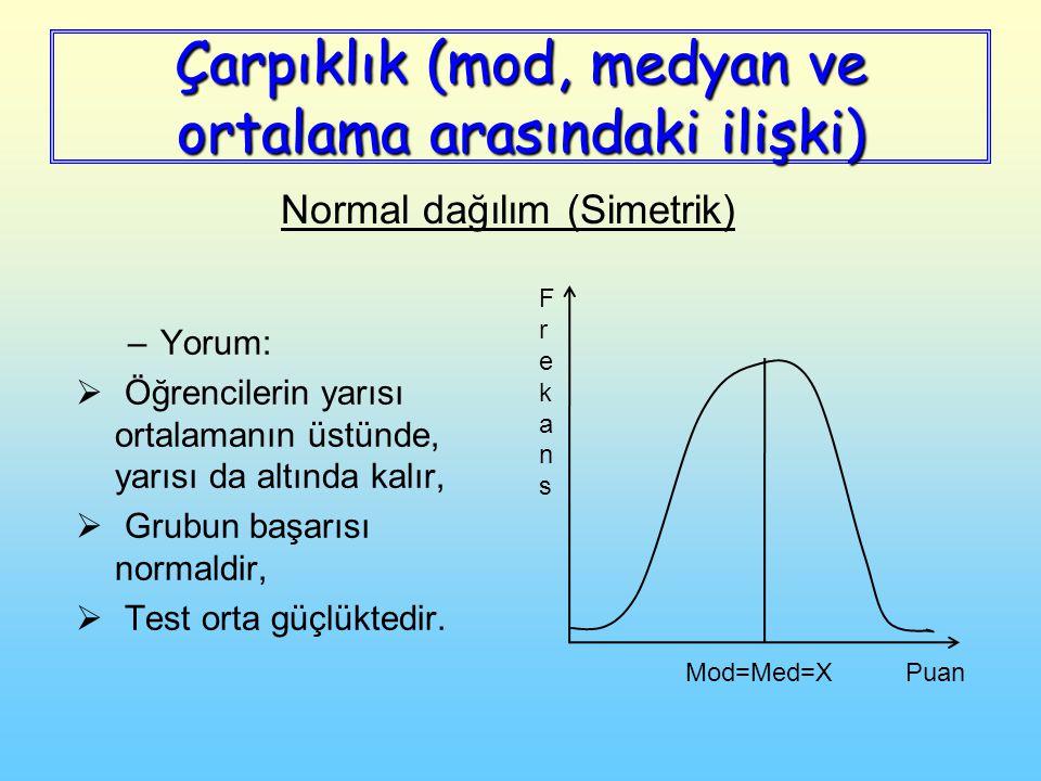 Çarpıklık (mod, medyan ve ortalama arasındaki ilişki) –Yorum:  Öğrencilerin yarısı ortalamanın üstünde, yarısı da altında kalır,  Grubun başarısı normaldir,  Test orta güçlüktedir.